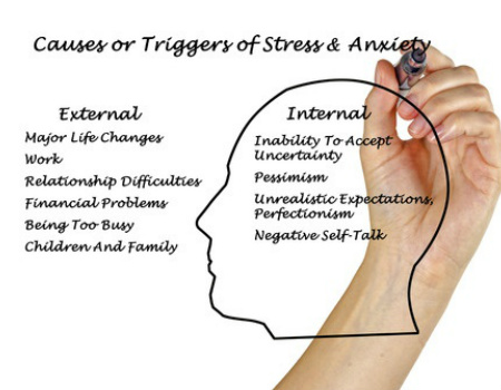 the causes of stress and how to manage it What causes stress in the workplace  in general, the combination of high  demands in a job and a low amount of control over the situation can lead to  stress.