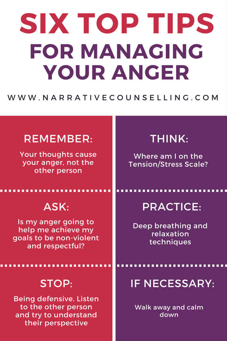 ways to manage anger for teens jpg 853x1280